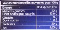 Camembert, Moulé à la Louche (22 % MG) - Informations nutritionnelles - fr
