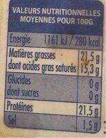 Petit Pont-l'Évêque - Nutrition facts - de