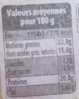 Camembert Le Bien-Fait Moulé à la louche(22% MG) - Informations nutritionnelles - fr