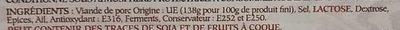 La Rosette des Monts du Lyonnais - Ingrédients