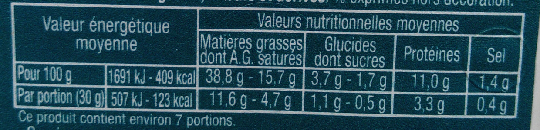 Mousse de Canard - Voedingswaarden