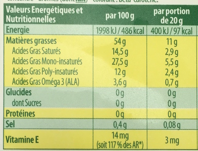 Beurre - Nutrition facts