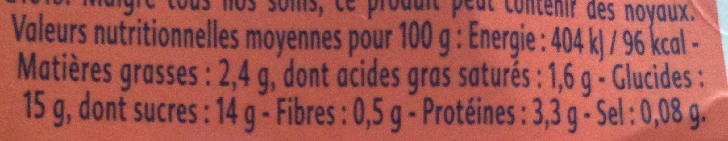 Yaourt Gourmand -  Pêche du Roussillon - Nutrition facts