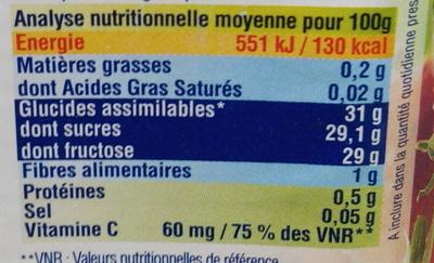 Confiture de fraises au fructose - Nutrition facts