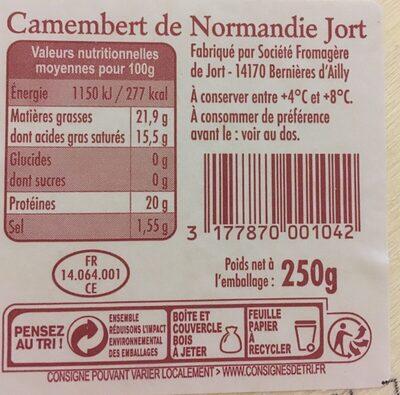 Camembert de Normandie - Ingredients