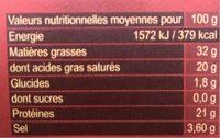 Roquefort (32% MG) - Voedingswaarden - fr
