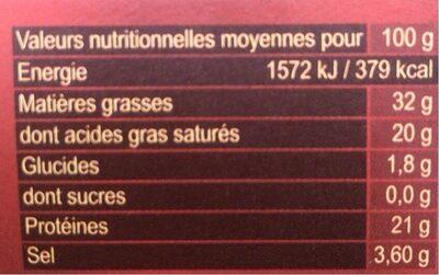 Roquefort AOP - Voedingswaarden - fr