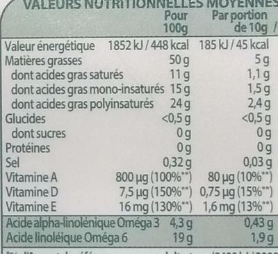 Léger & Sans lactose - Voedingswaarden