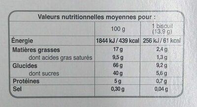 Tartelettes Citron - Valori nutrizionali - fr