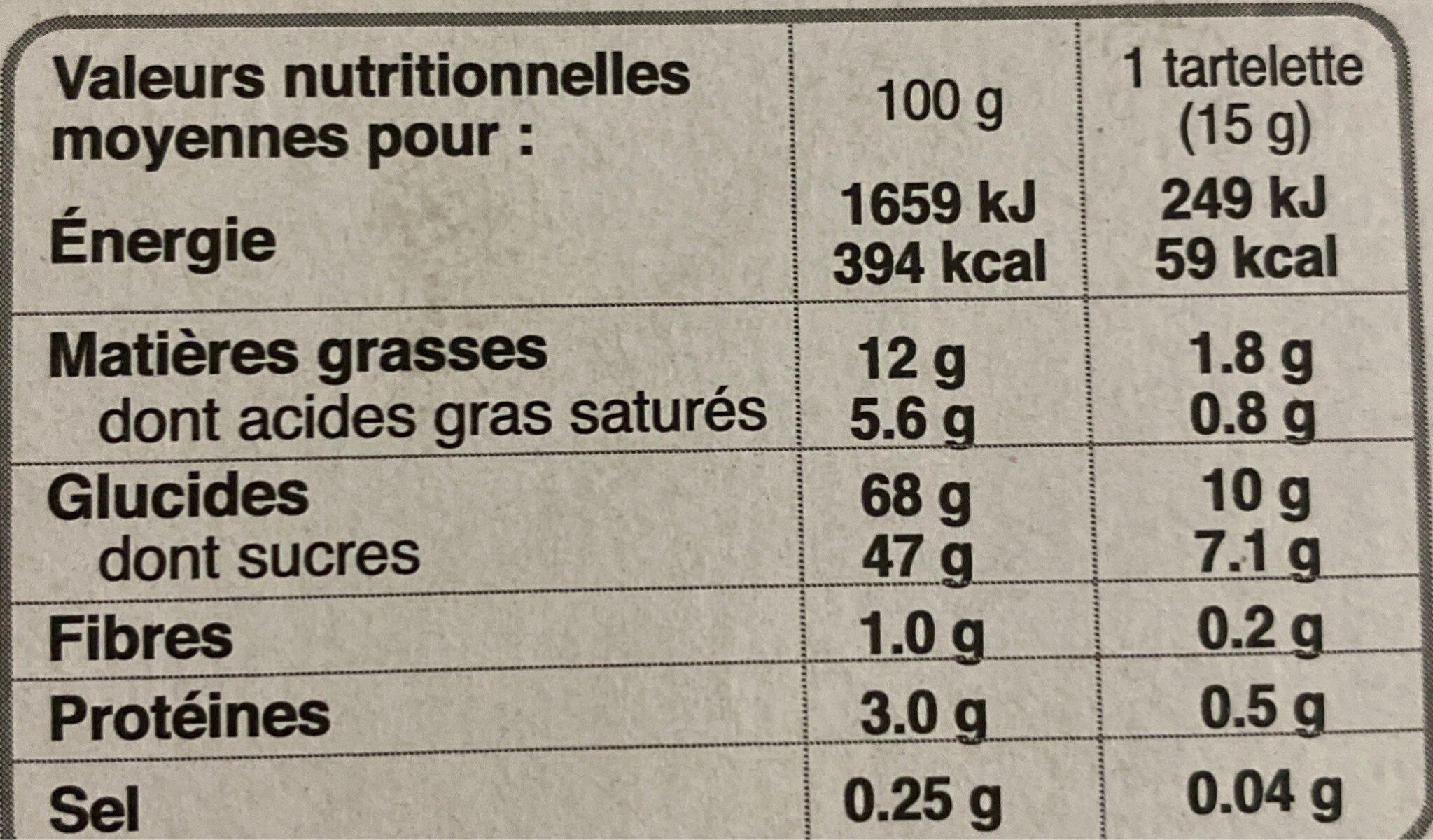 Tartelettes A la framboise - Valori nutrizionali - fr
