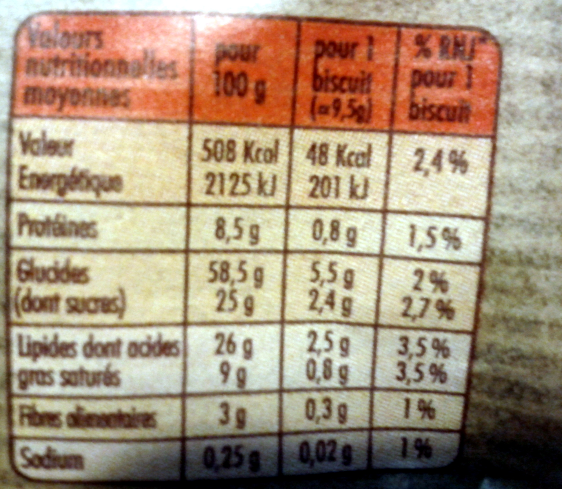 Cocottes - Nutrition facts