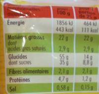Tam Tam - Informations nutritionnelles - fr