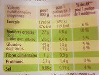 Madeleine ind. 250g St Michel - Informations nutritionnelles - fr