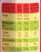 Madeleines Longues - Nutrition facts