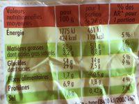 12 crêpes bretonnes - Voedingswaarden - fr