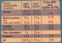 Tronches de Cake - Nutrition facts