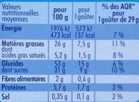 Tronches de Cake - Voedingswaarden - fr