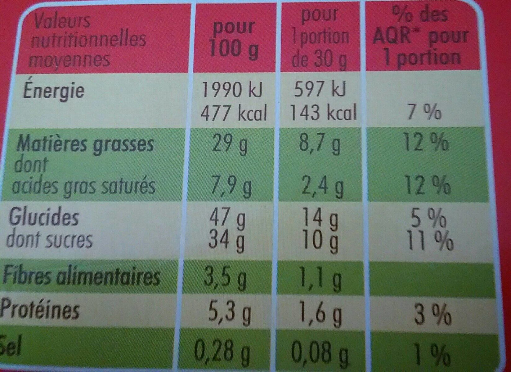 BROWNIE CHOCOLAT - Informations nutritionnelles - fr