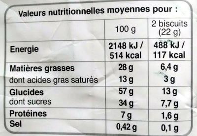 Petits cookies (pépites de chocolat) - Informations nutritionnelles