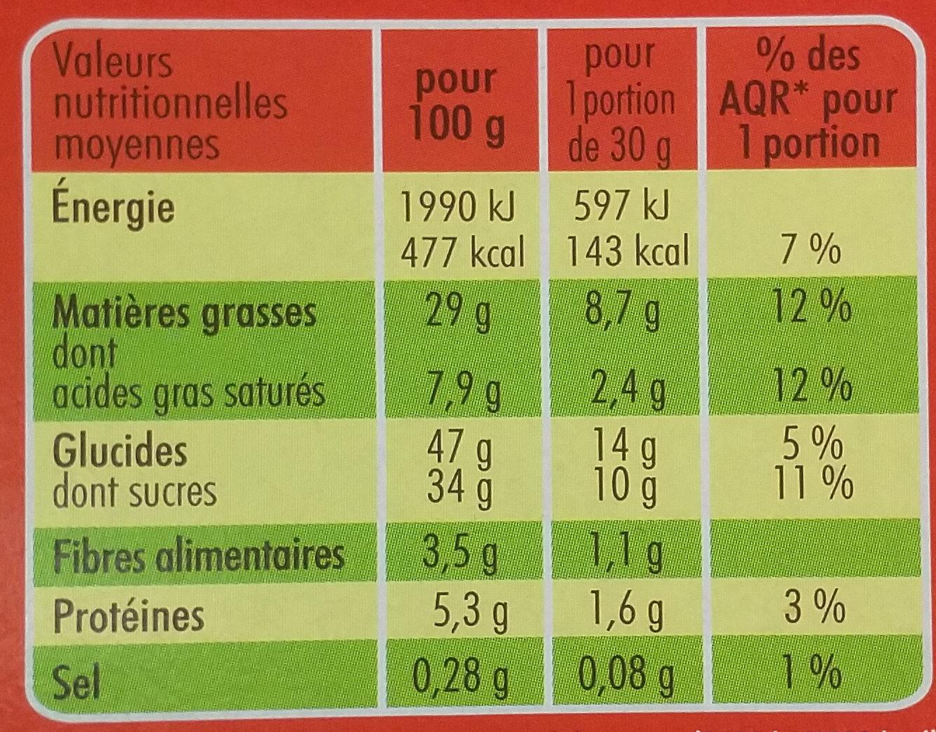 Brownie au chocolat - Informations nutritionnelles - fr