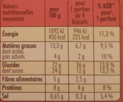 Cocottes Petit Déj Chocolat & 5 céréales - Voedingswaarden
