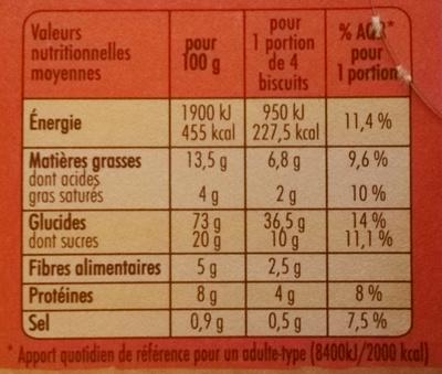 Cocottes Petit Déj 4 céréales - Nutrition facts