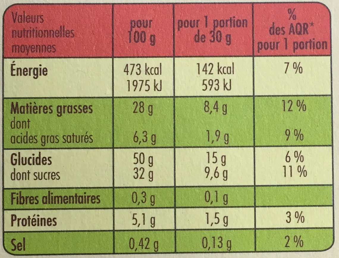 Le brownie blanc - Nutrition facts