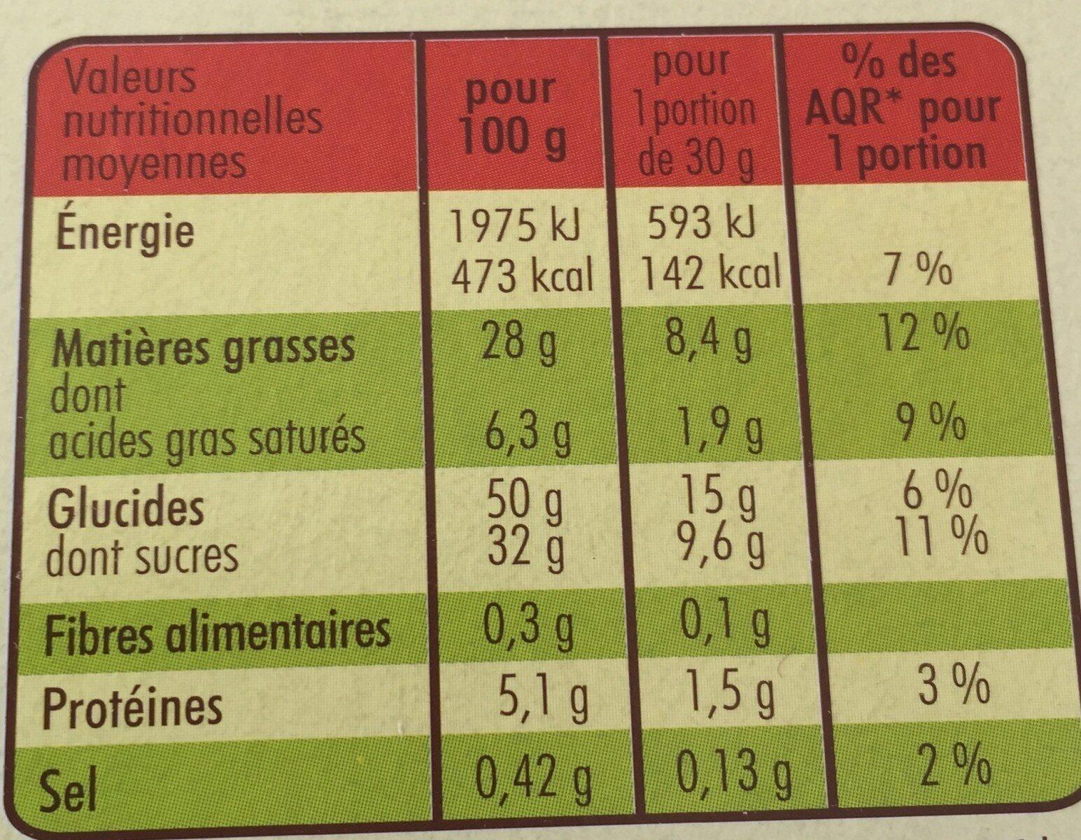 Le brownie blanc - Informations nutritionnelles - fr