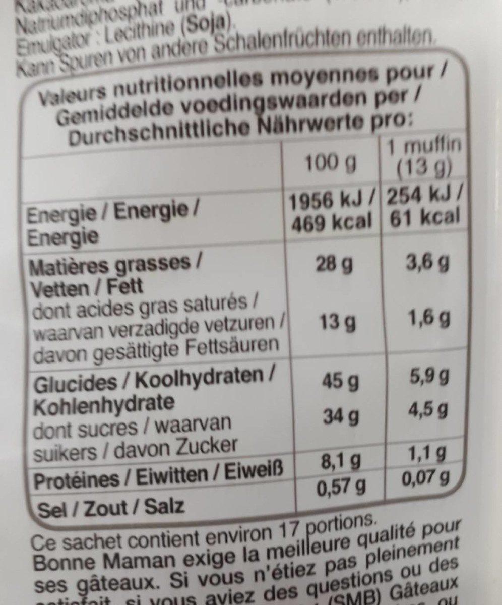 Petits muffins au chocolat - Informations nutritionnelles