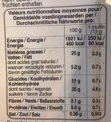 Petits muffins au chocolat - Nutrition facts