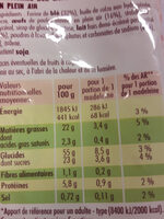 Petites Madeleines - Nutrition facts - fr
