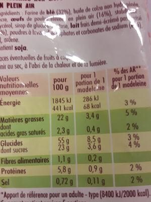 Petites Madeleines - Voedingswaarden