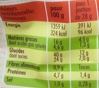 12 Crêpes Bretonnes sucrées - Informations nutritionnelles