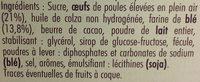 Le Brownie Blanc - Ingredients