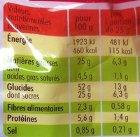 Madeleines pépites de chocolat - Nutrition facts