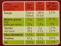 Palmier Caramel au Beurre - Nutrition facts - fr