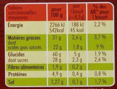 Palmier Caramel au Beurre - Voedigswaarden