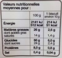 Sablés des prés - Nutrition facts - fr