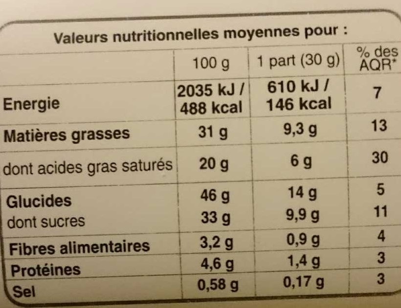 Le gâteau au chocolat - Voedingswaarden
