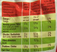 Petites madeleines - Informations nutritionnelles