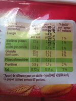 Petites Madeleines - Valori nutrizionali - fr