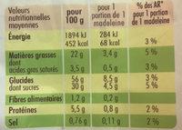 Petites Madeleine pépites chocolat - Informations nutritionnelles