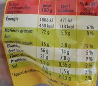 Madeleines recette de Commercy - Nutrition facts