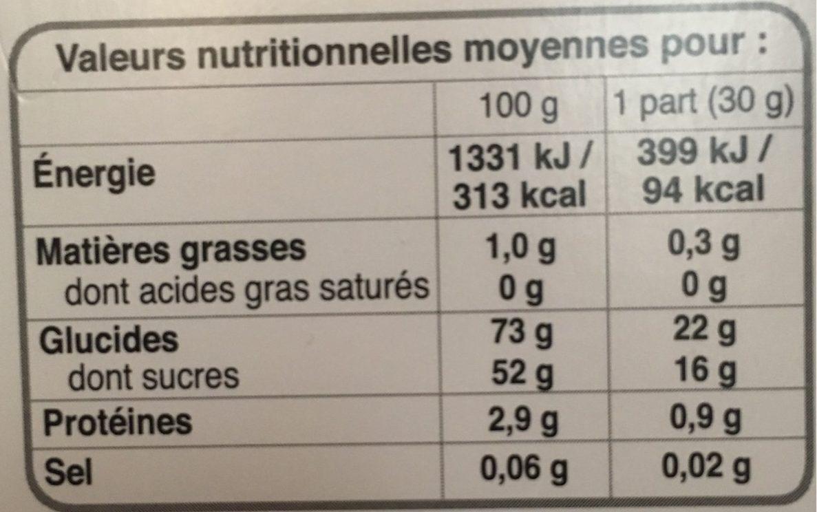 Le Pain d Épices au Miel - Informations nutritionnelles