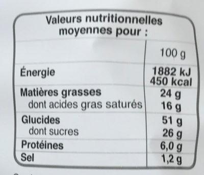 gaufres au sucre perlé - Valori nutrizionali - fr