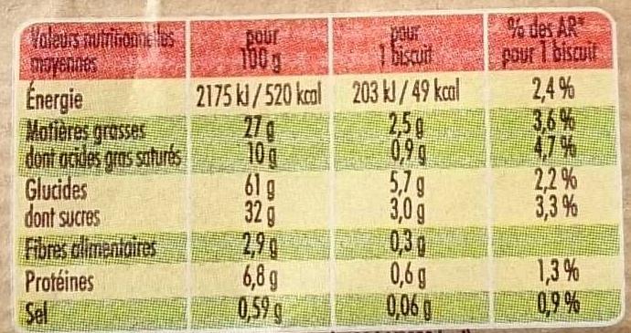 Cocottes nappées chocolat au lait - céréales soufflées - Informations nutritionnelles - fr