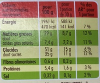 Mini Brownie Blanc - Informations nutritionnelles