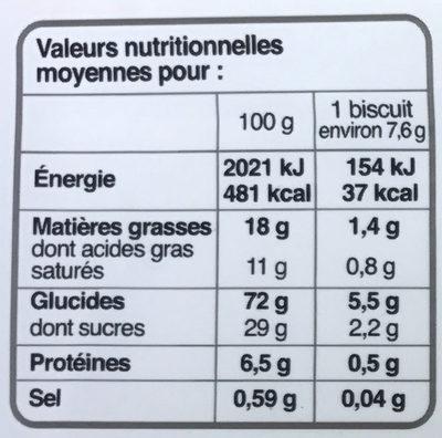 Petits beurre - Informazioni nutrizionali - fr