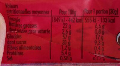Madeleines Longues - Voedingswaarden - fr