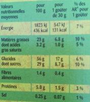 Doonuts Marbrés Chocolat - Informations nutritionnelles - fr
